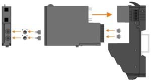 Regul R200 PLC - I/O module assembly