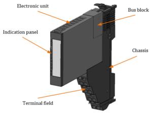 Regul R200 PLC - components